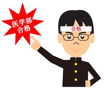 大阪の医学部予備校へ通う弟